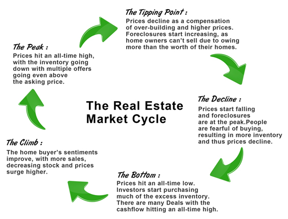 how to find out real estate who rents neighbors property
