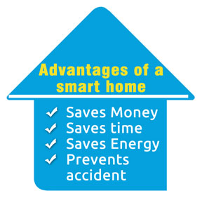 Benefits Of Smart And Digital Homes Improves The Lifestyle