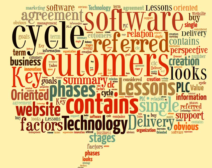 customer relation management wordies